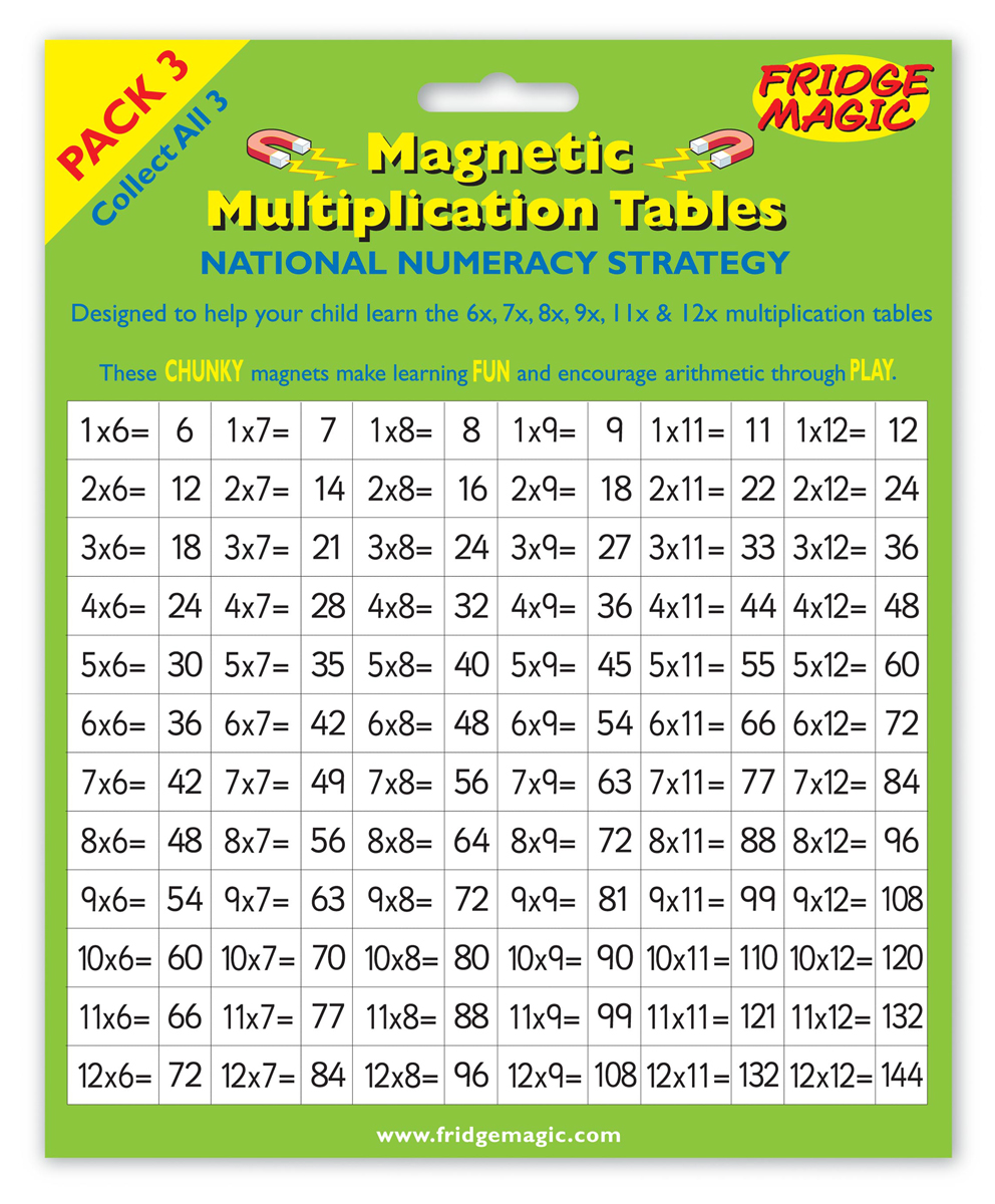 Indigo worldwide ltd buy products online national numeracy for 11x table